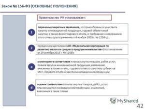 Годовой отчет о закупках инновационной и высокотехнологичной продукции должен размещаться в ЕИС
