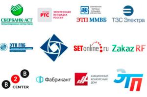 Национальная электронная площадка: как аккредитоваться и работать на ЭТП