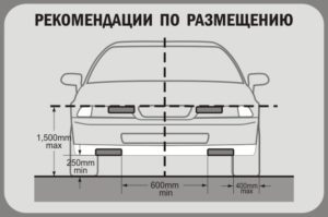 Ходовые огни на автомобиль по ПДД