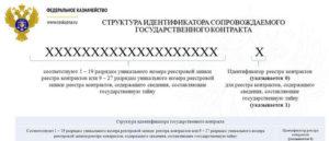 Идентификатор государственного контракта: новые правила