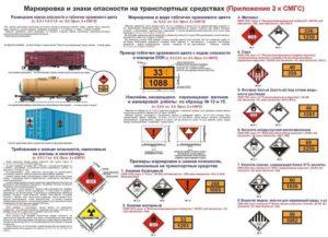Правила перевозки опасных грузов в цистернах