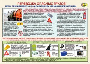 Договор при перевозке опасных грузов автомобильным транспортом