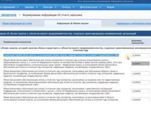 Портал закупок малого объема Ростовской области: как работать