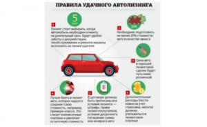 Условия лизинга транспортного средства