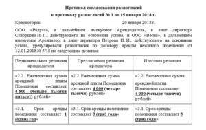 Протокол согласования разногласий к договору: образец