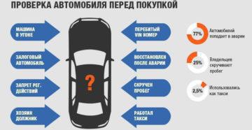 Правила осмотра автомобиля перед покупкой