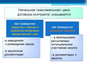 Тендеры на строительство: формы проведения, НМЦК, требования к участникам