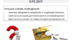 Что делать, если нет возможности платить автокредит