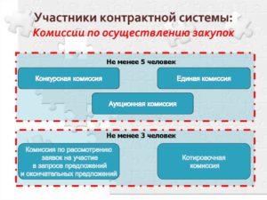 О единой комиссии по закупкам и её функционале