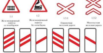 Знаки перед ЖД переездом