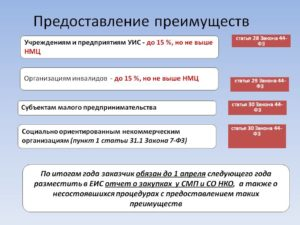 Какие преимущества для СМП установлены в 44-ФЗ