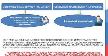 Цели и задачи контрактного управляющего по 44-ФЗ