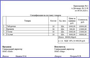 Образец спецификации к договору поставки товара 2018 года