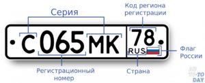 Как расшифровать гос номер автомобиля