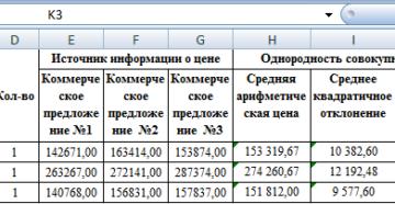 Расчет НМЦК по 223-ФЗ: калькулятор, формулы, примеры