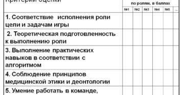 Критерии оценки участника конкурса