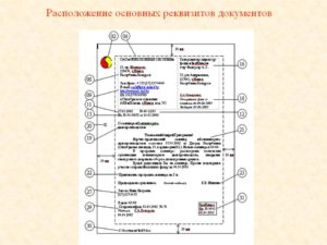 Оформление реквизитов документов