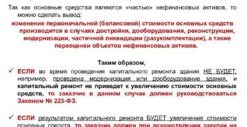 Капитальный ремонт по 44-ФЗ