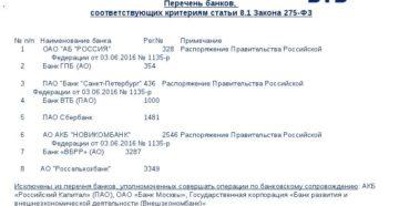 Перечень уполномоченных банков по 275-ФЗ