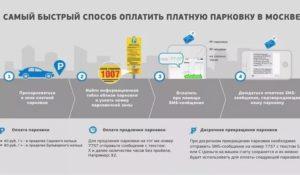 Способы оплаты парковки в Москве