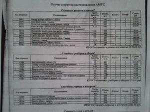 Как рассчитать стоимость ремонта автомобиля по ОСАГО