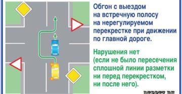 Разрешен ли обгон на перекрестке