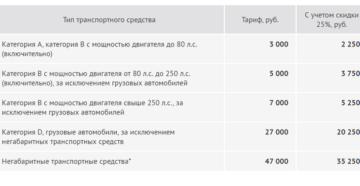 Какая стоимость штрафстоянки в СПб в 2019 году