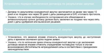 Стандарт закупочной деятельности по Закону № 223-ФЗ
